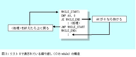 もう一度基礎からc言語 第10回 制御構造と変数 6 if for whileを
